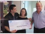 ofrecer un préstamo entre un individuo :associationbridgewater@aol.com